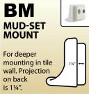 BM - Mud-Set Mount